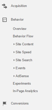 ecommerce PPC Google Analtyics Behavior